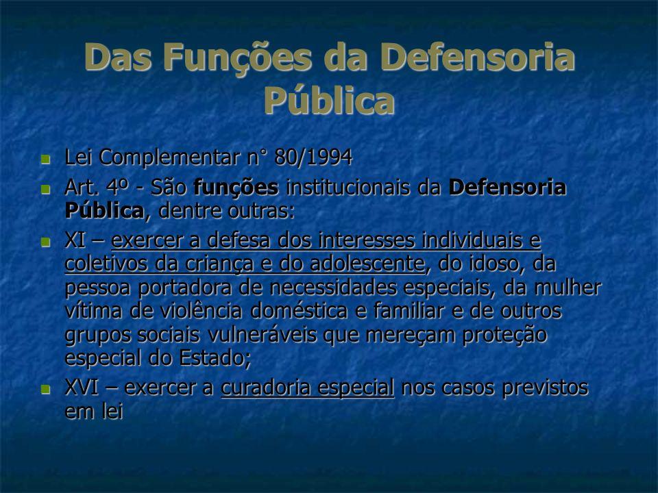 Das Funções da Defensoria Pública