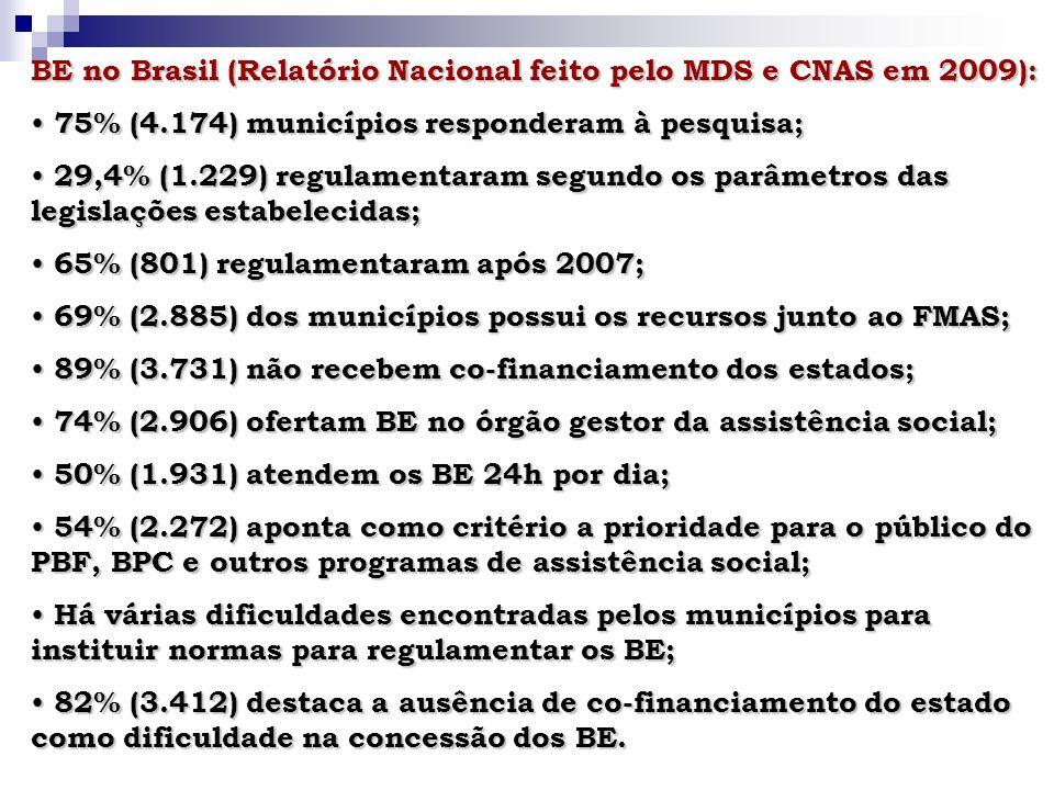 BE no Brasil (Relatório Nacional feito pelo MDS e CNAS em 2009):