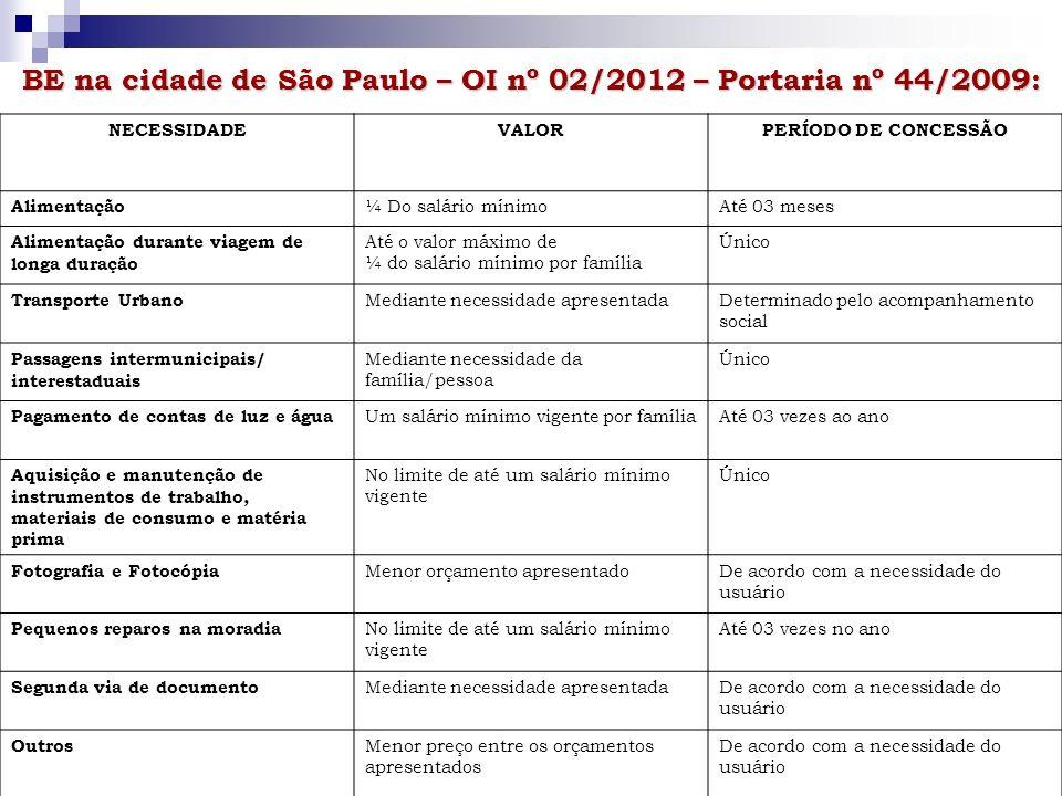 BE na cidade de São Paulo – OI nº 02/2012 – Portaria nº 44/2009: