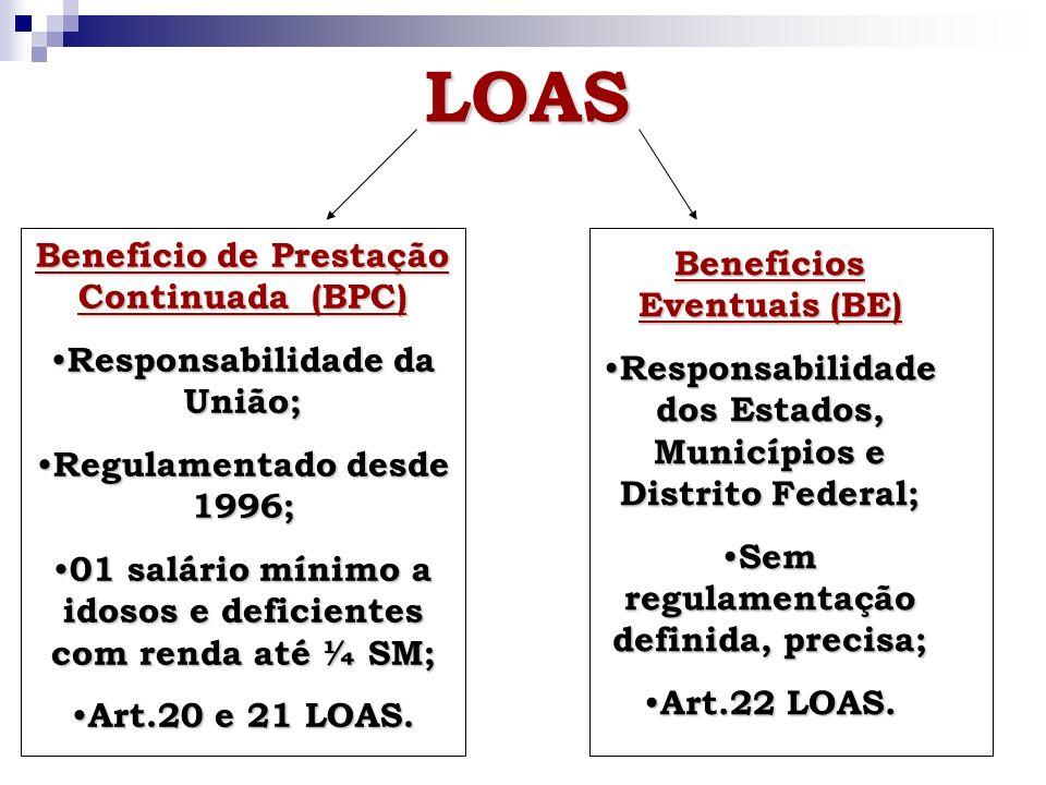 LOAS Benefício de Prestação Continuada (BPC) Benefícios Eventuais (BE)