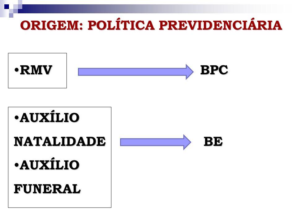 ORIGEM: POLÍTICA PREVIDENCIÁRIA
