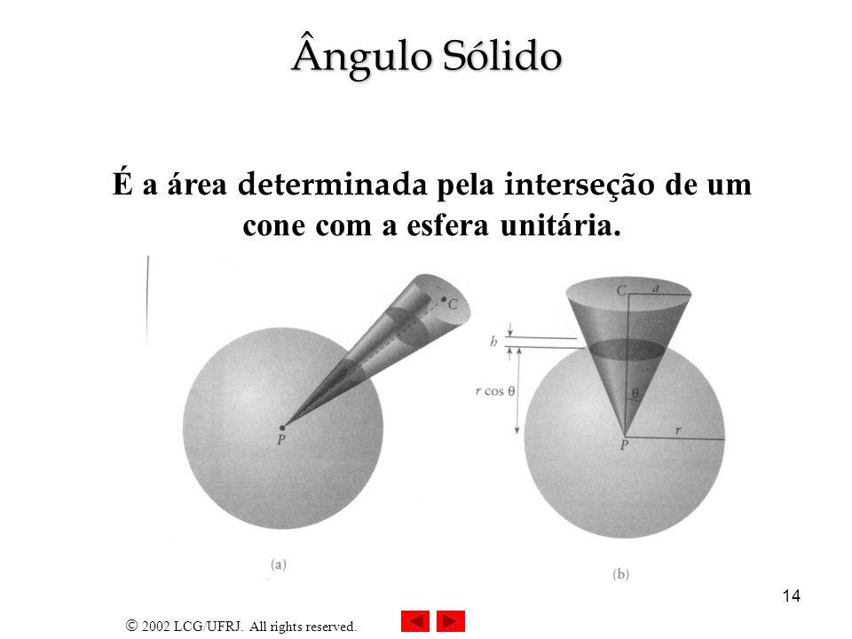 É a área determinada pela interseção de um cone com a esfera unitária.