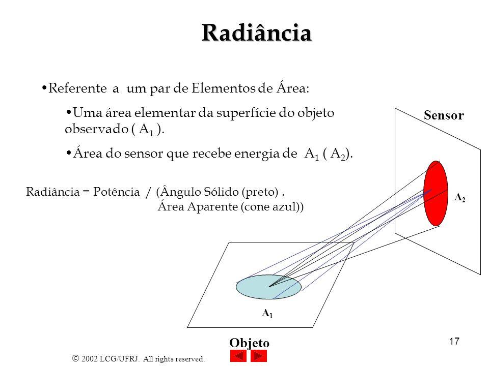 Radiância Referente a um par de Elementos de Área: