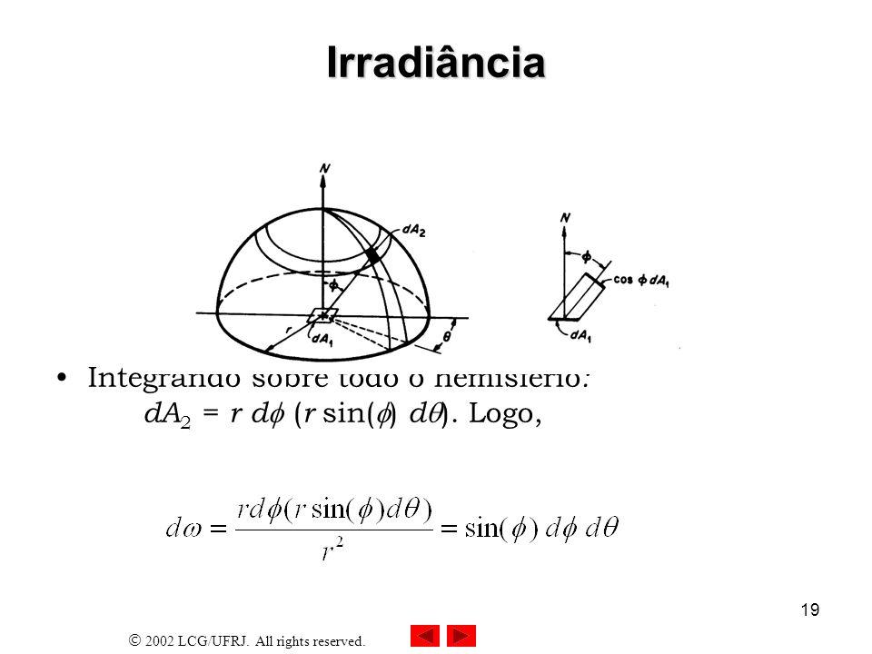 Irradiância Integrando sobre todo o hemisfério: dA2 = r d (r sin() d). Logo,
