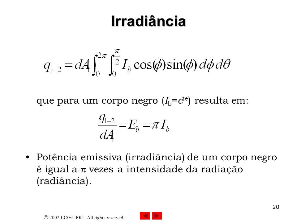 Irradiância que para um corpo negro (Ib=cte) resulta em:
