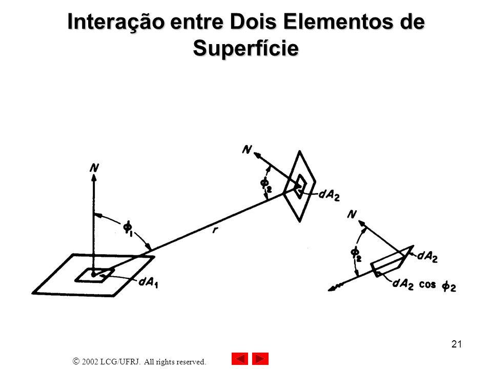 Interação entre Dois Elementos de Superfície