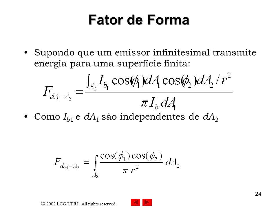 Fator de Forma Supondo que um emissor infinitesimal transmite energia para uma superfície finita: Como Ib1 e dA1 são independentes de dA2.