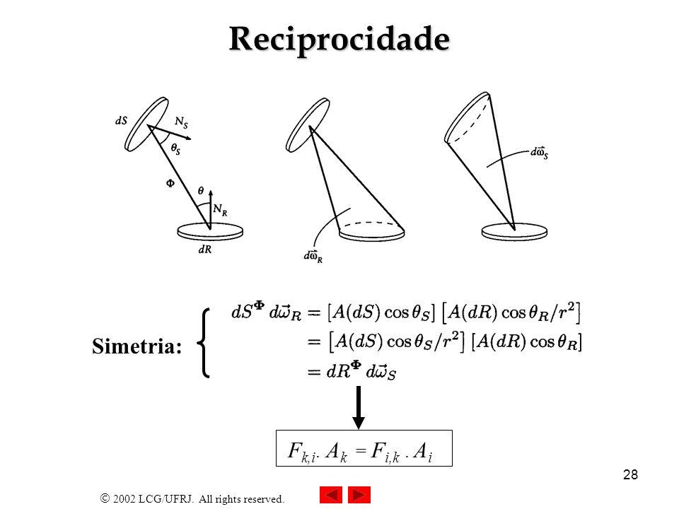 Reciprocidade Simetria: Fk,i. Ak = Fi,k . Ai