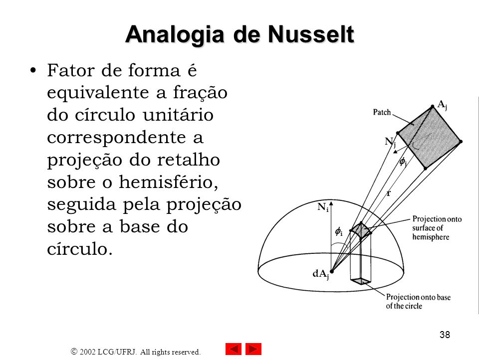 Analogia de Nusselt