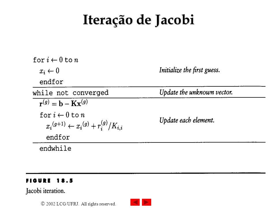 Iteração de Jacobi
