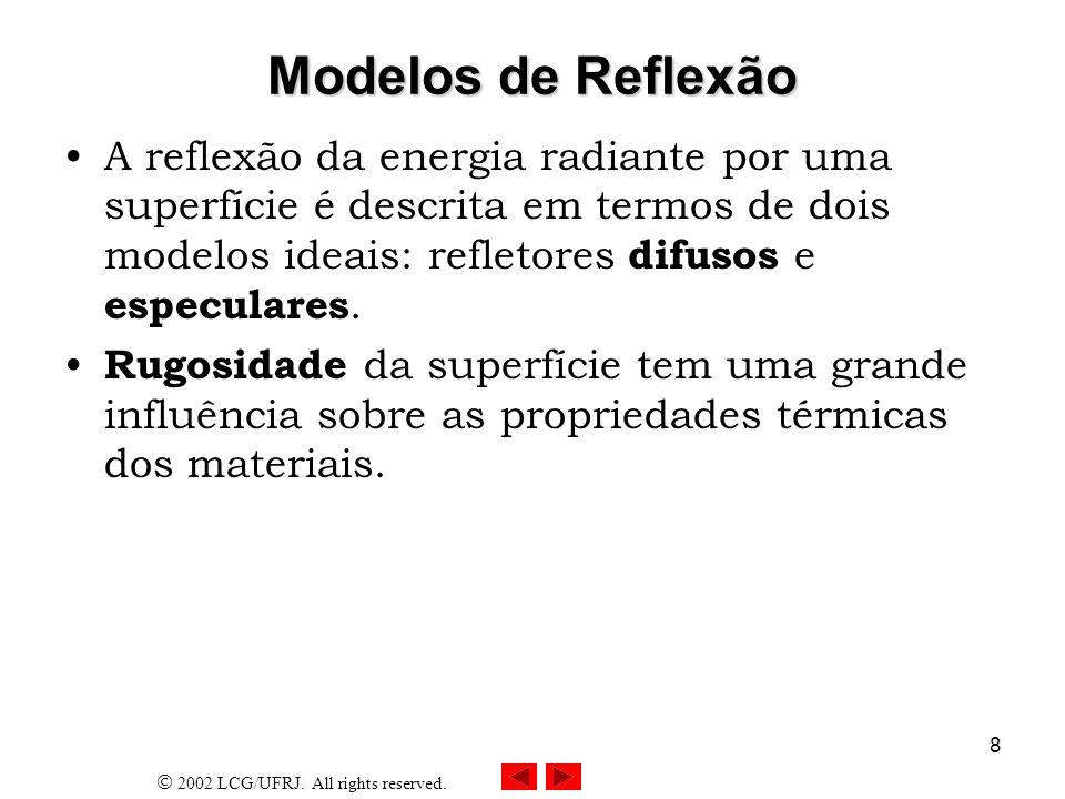 Modelos de ReflexãoA reflexão da energia radiante por uma superfície é descrita em termos de dois modelos ideais: refletores difusos e especulares.