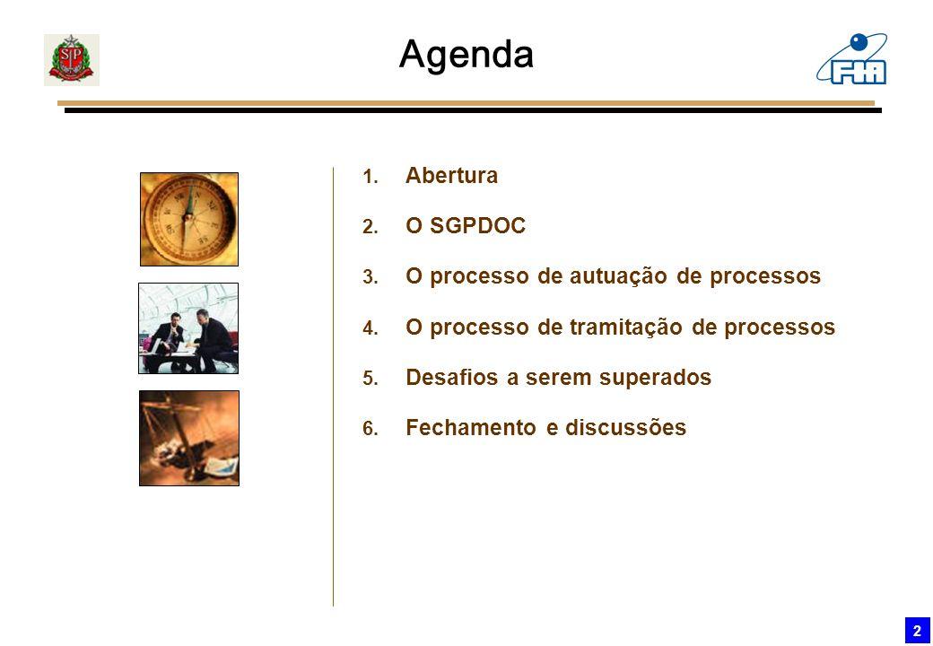 Agenda Abertura O SGPDOC O processo de autuação de processos
