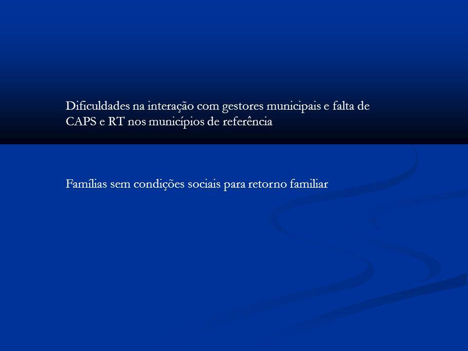 Dificuldades na interação com gestores municipais e falta de CAPS e RT nos municípios de referência