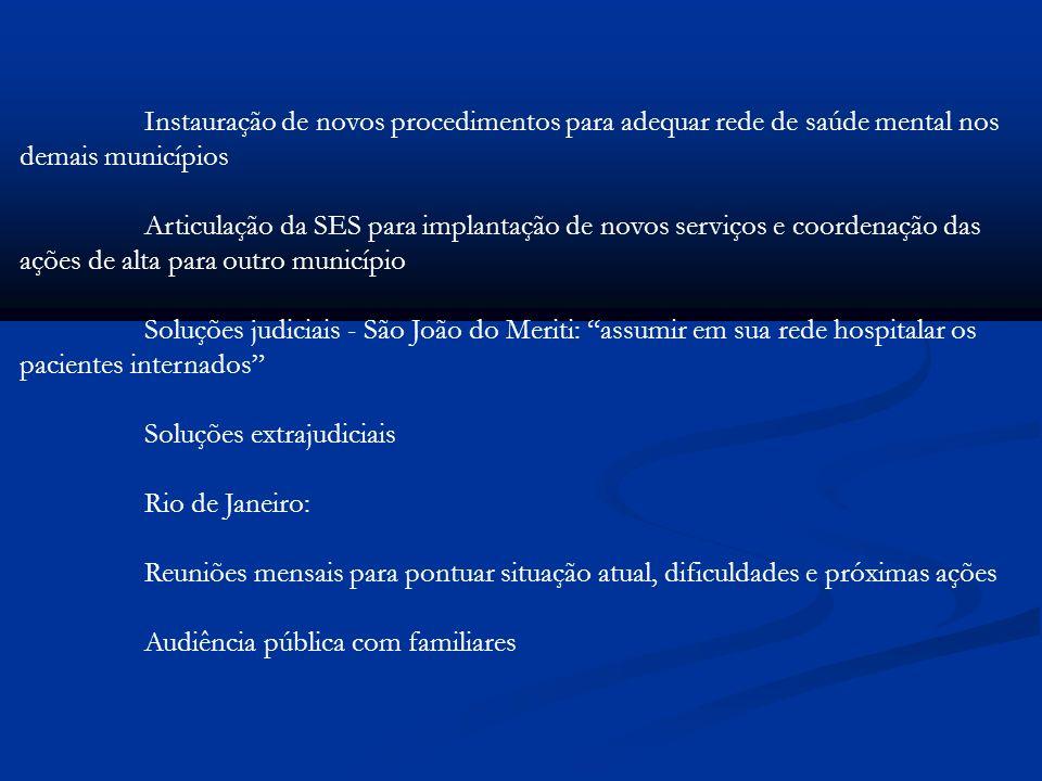 Soluções extrajudiciais Rio de Janeiro: