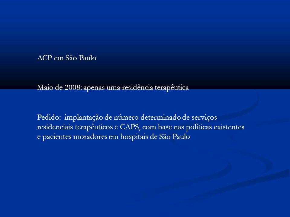 ACP em São PauloMaio de 2008: apenas uma residência terapêutica.