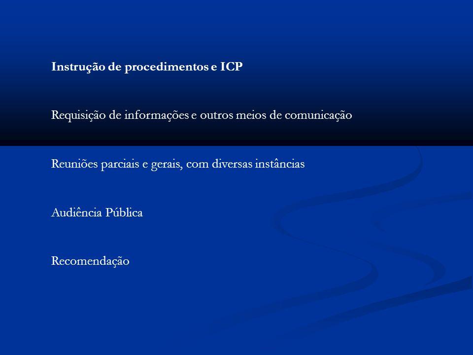 Instrução de procedimentos e ICP