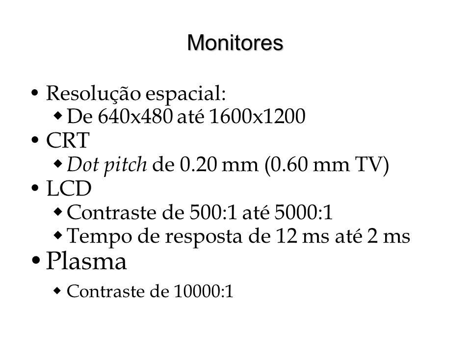 Plasma Monitores CRT LCD Resolução espacial: De 640x480 até 1600x1200
