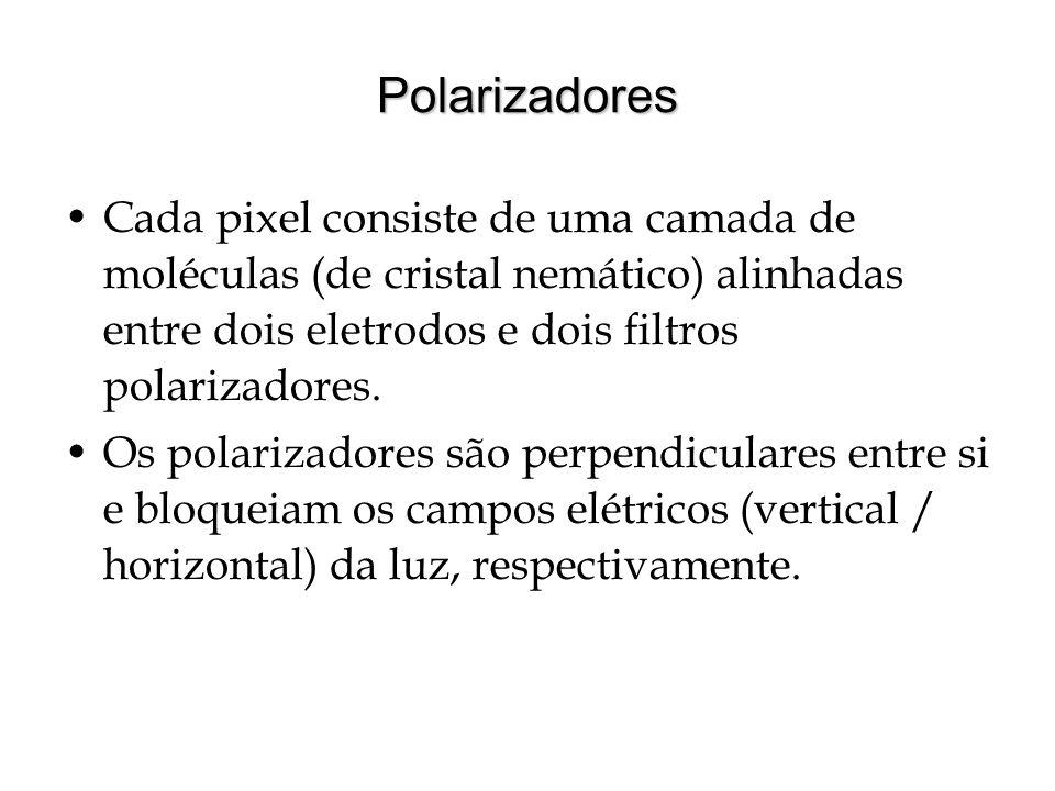 Polarizadores Cada pixel consiste de uma camada de moléculas (de cristal nemático) alinhadas entre dois eletrodos e dois filtros polarizadores.