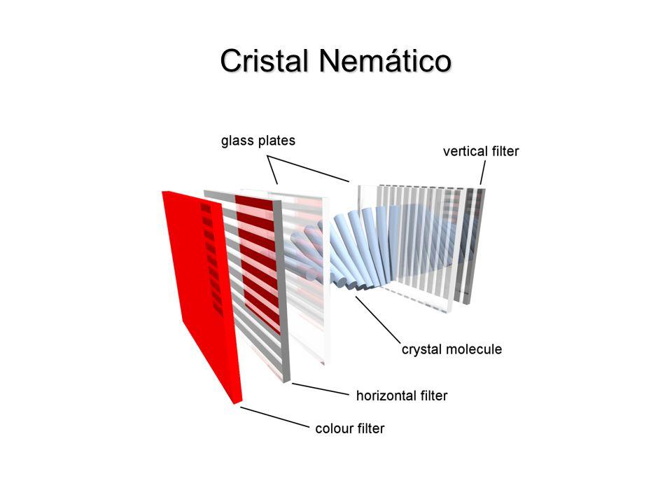 Cristal Nemático