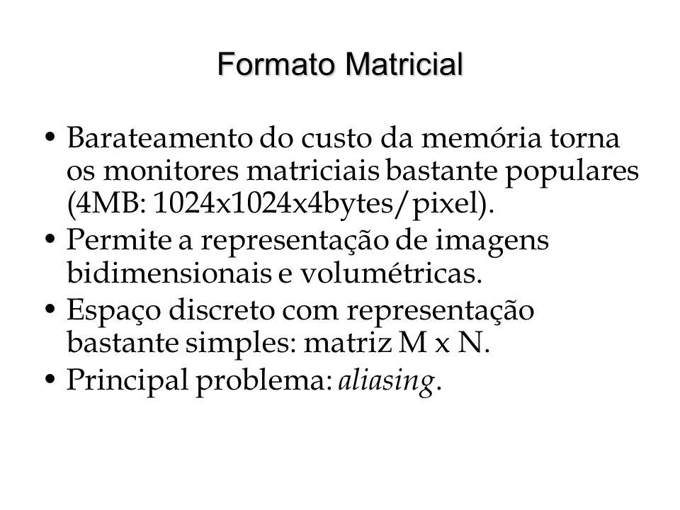 Formato Matricial Barateamento do custo da memória torna os monitores matriciais bastante populares (4MB: 1024x1024x4bytes/pixel).