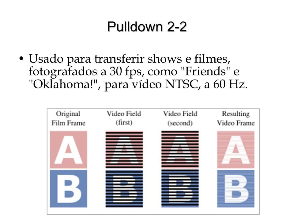 Pulldown 2-2 Usado para transferir shows e filmes, fotografados a 30 fps, como Friends e Oklahoma! , para vídeo NTSC, a 60 Hz.
