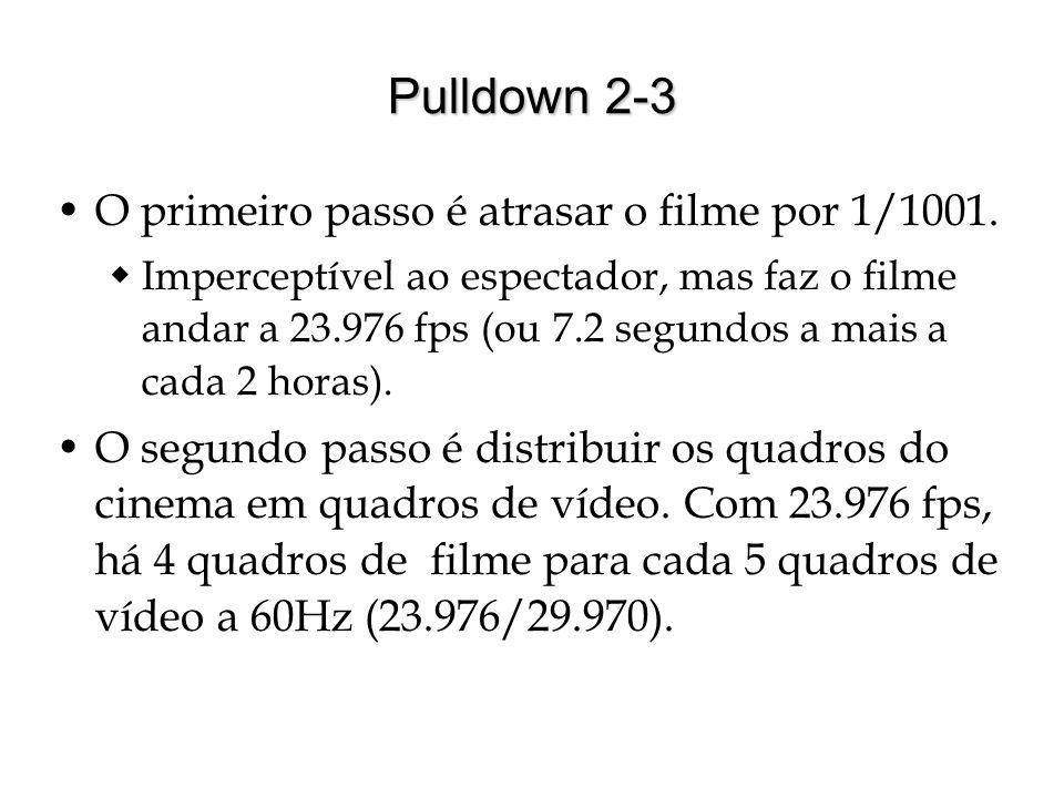 Pulldown 2-3 O primeiro passo é atrasar o filme por 1/1001.