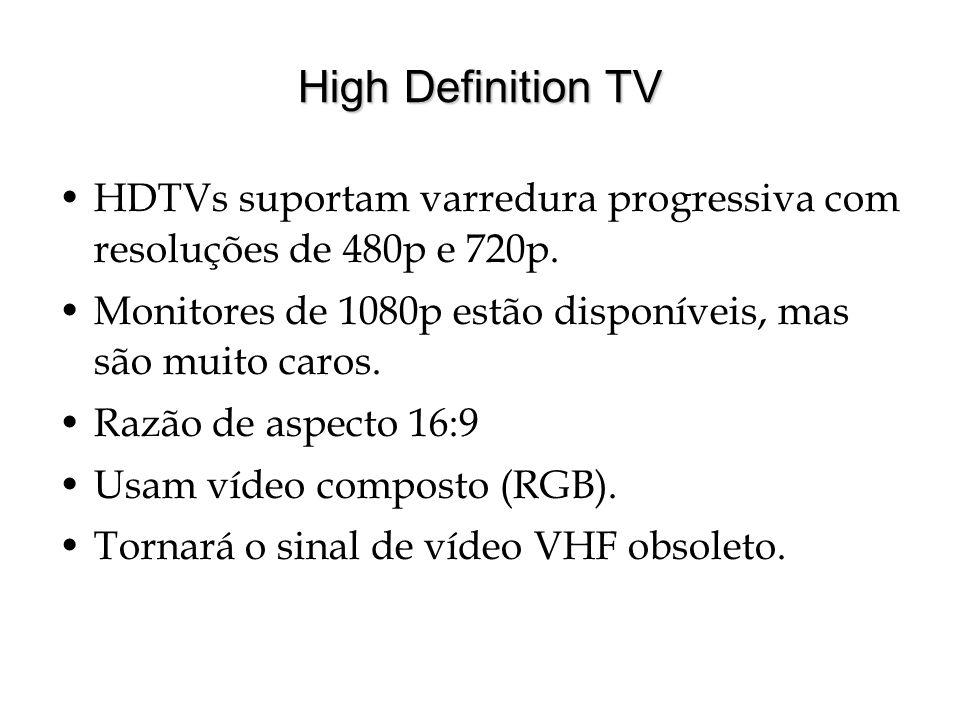 High Definition TV HDTVs suportam varredura progressiva com resoluções de 480p e 720p. Monitores de 1080p estão disponíveis, mas são muito caros.
