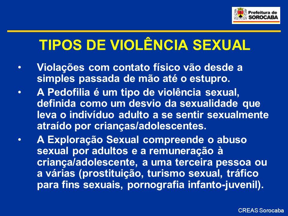 TIPOS DE VIOLÊNCIA SEXUAL
