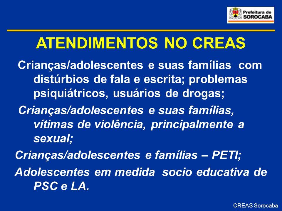 ATENDIMENTOS NO CREAS Crianças/adolescentes e suas famílias com distúrbios de fala e escrita; problemas psiquiátricos, usuários de drogas;