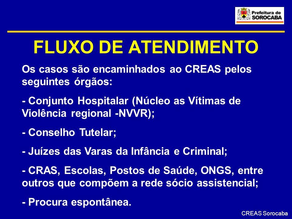 FLUXO DE ATENDIMENTO Os casos são encaminhados ao CREAS pelos seguintes órgãos: