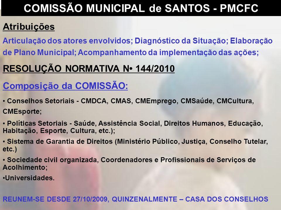 COMISSÃO MUNICIPAL de SANTOS - PMCFC
