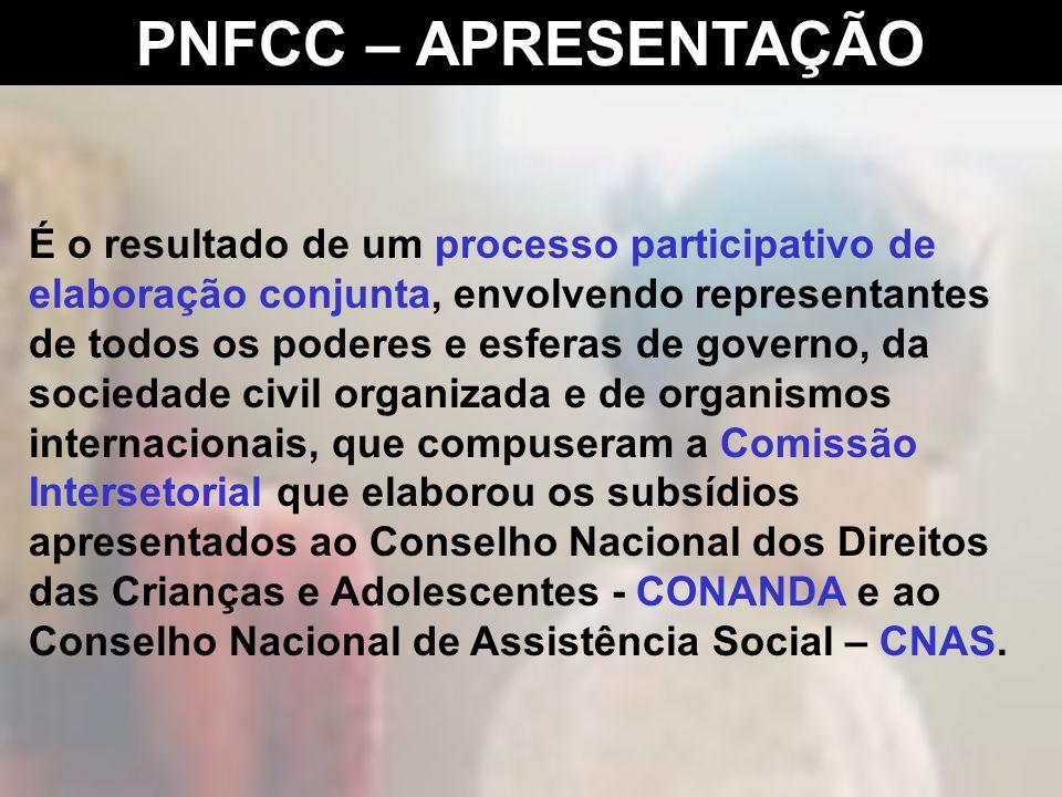 PNFCC – APRESENTAÇÃO ANTECEDENTES