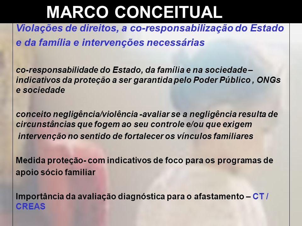 MARCO CONCEITUAL Violações de direitos, a co-responsabilização do Estado. e da família e intervenções necessárias.