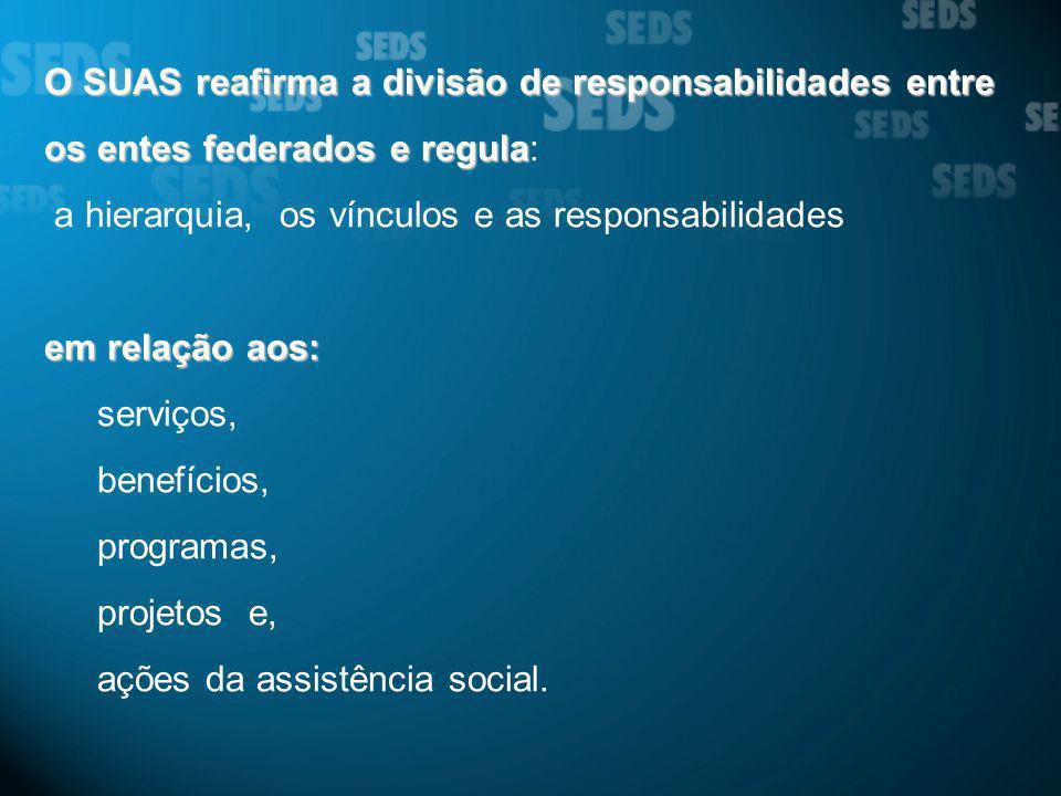 O SUAS reafirma a divisão de responsabilidades entre os entes federados e regula: