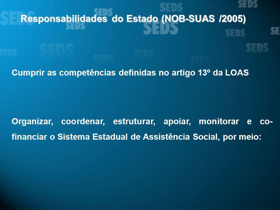 Responsabilidades do Estado (NOB-SUAS /2005)