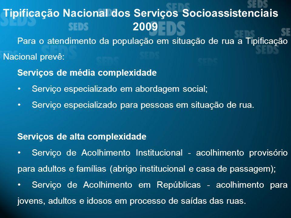 2009 Tipificação Nacional dos Serviços Socioassistenciais