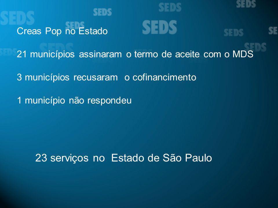 23 serviços no Estado de São Paulo