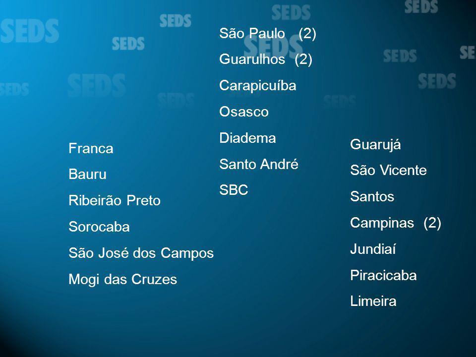 São Paulo (2) Guarulhos (2) Carapicuíba. Osasco. Diadema. Santo André. SBC. Guarujá. São Vicente.