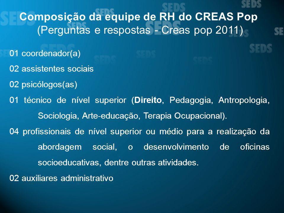 Composição da equipe de RH do CREAS Pop