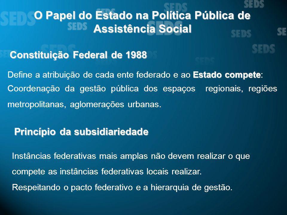 O Papel do Estado na Política Pública de Assistência Social