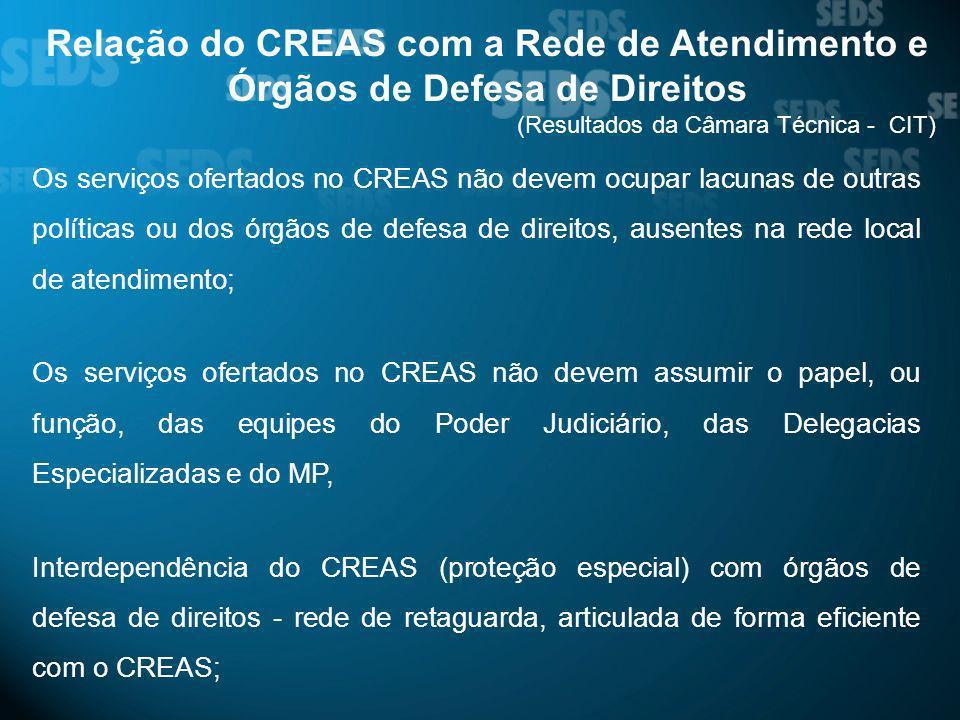 Relação do CREAS com a Rede de Atendimento e Órgãos de Defesa de Direitos