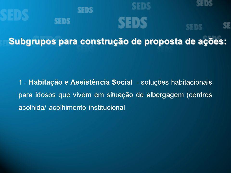 Subgrupos para construção de proposta de ações: