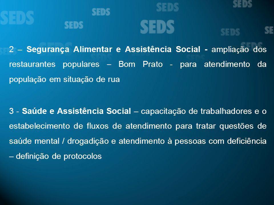 2 – Segurança Alimentar e Assistência Social - ampliação dos restaurantes populares – Bom Prato - para atendimento da população em situação de rua