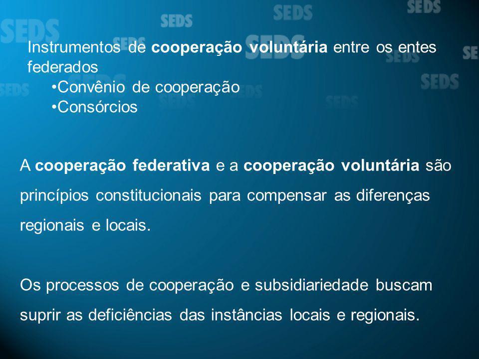 Instrumentos de cooperação voluntária entre os entes federados