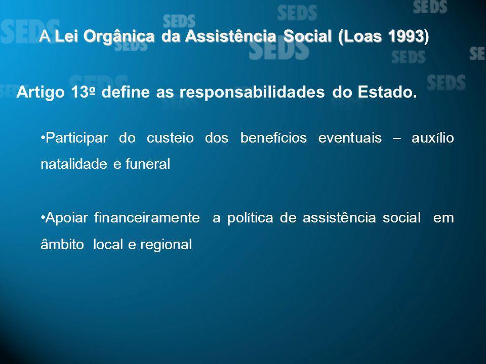 A Lei Orgânica da Assistência Social (Loas 1993)