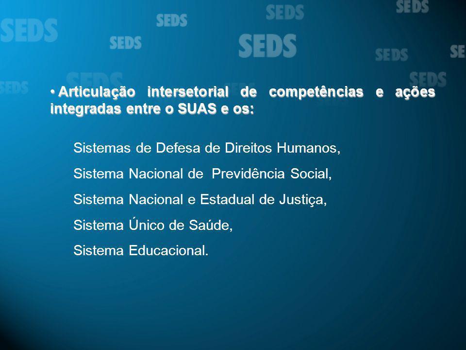 Articulação intersetorial de competências e ações integradas entre o SUAS e os:
