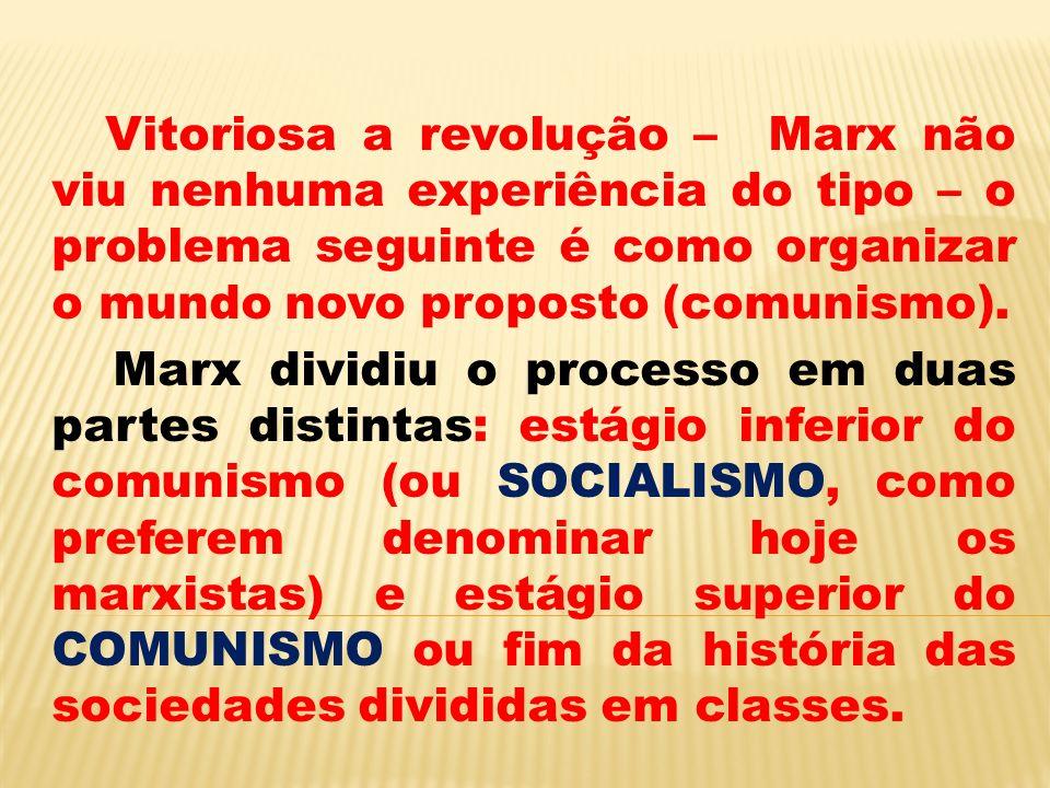 Vitoriosa a revolução – Marx não viu nenhuma experiência do tipo – o problema seguinte é como organizar o mundo novo proposto (comunismo).