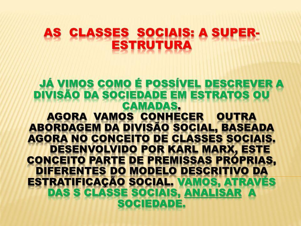 AS CLASSES SOCIAIS: a super-estrutura Já vimos como é possível descrever a divisão da Sociedade em estratos ou camadas.