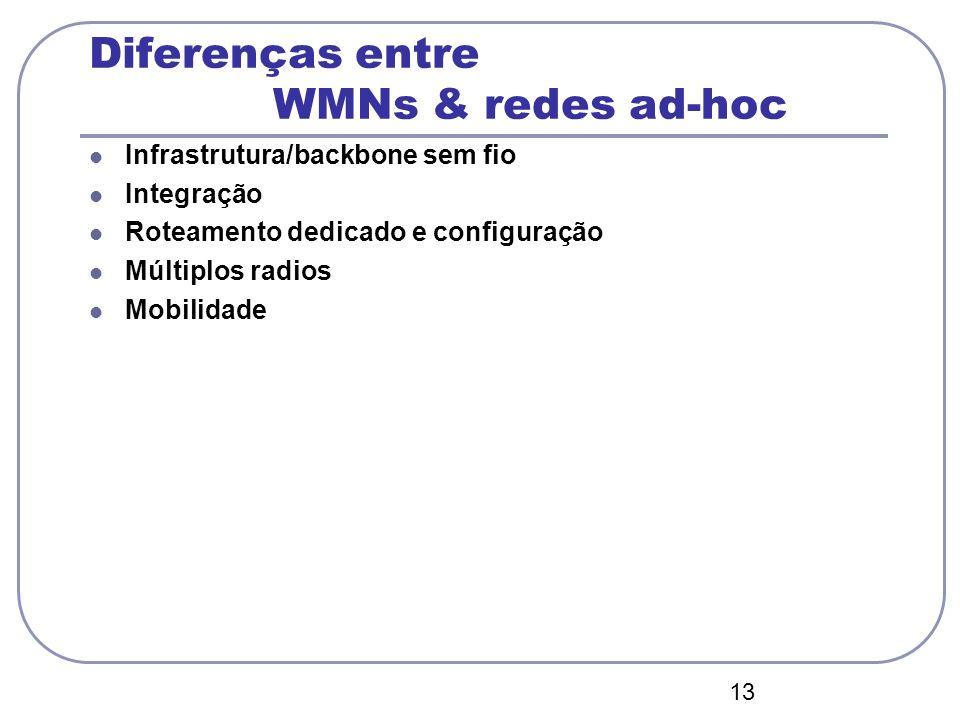 Diferenças entre WMNs & redes ad-hoc