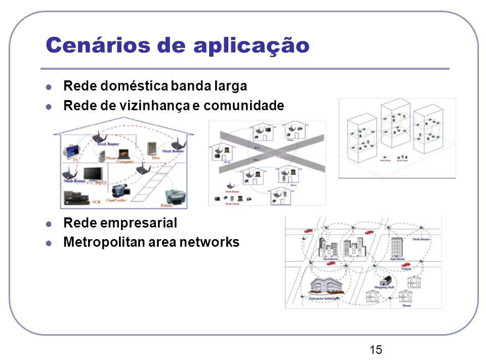 Cenários de aplicação Rede doméstica banda larga